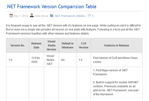 Сравнительная таблица версий .NET Framework