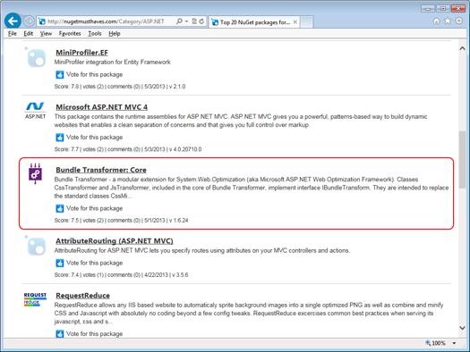 Лучшие пакеты в категории ASP.NET на сайте NuGet Must Haves